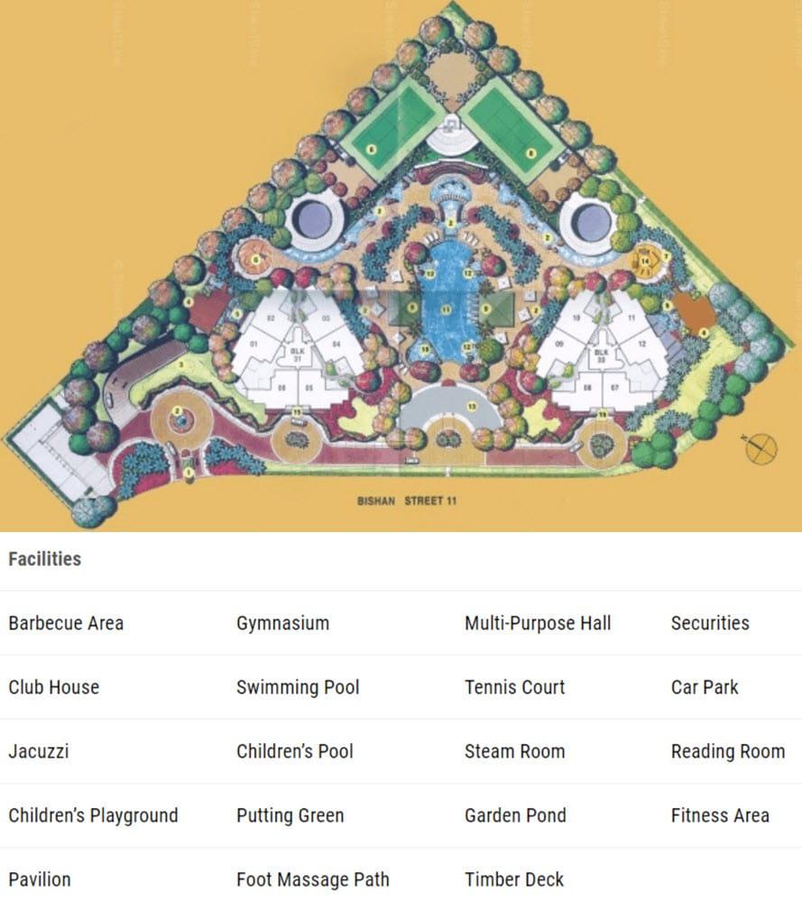 Bishan Loft EC Site Plan