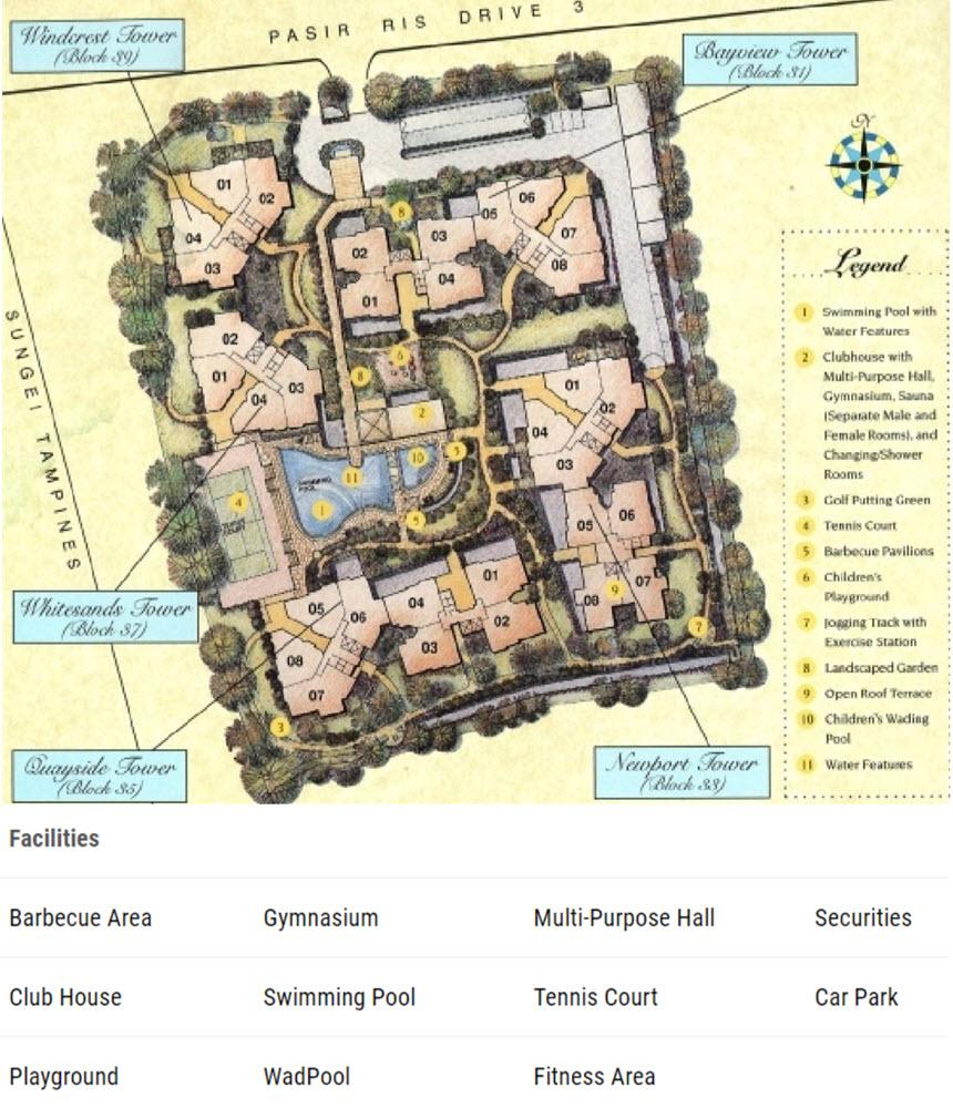 Eastvale EC Site Plan